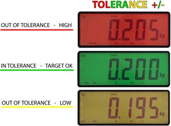 controllo_tolleranza