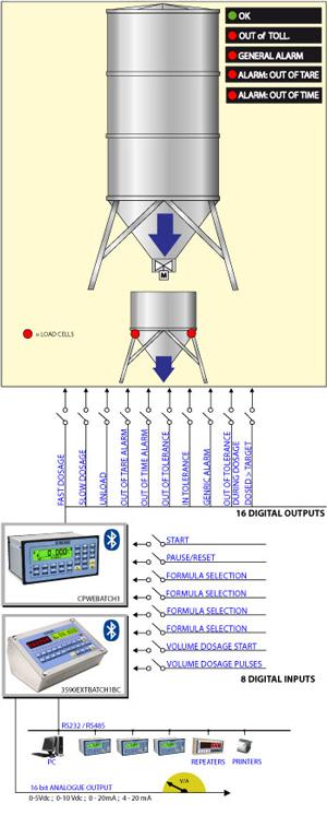 e-batch1l-1